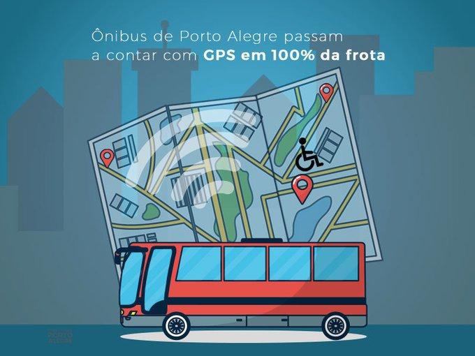 Ônibus GPS