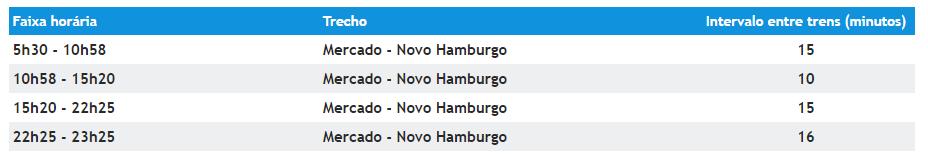 Horários Novo Hamburgo
