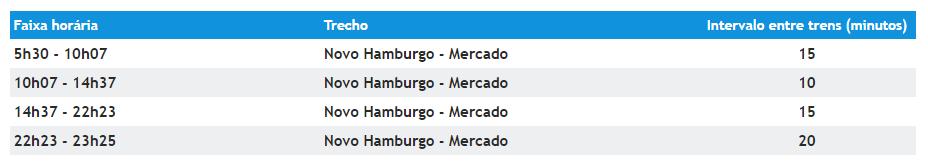 Partidas Mercado
