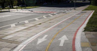 Ciclovias Porto Alegre