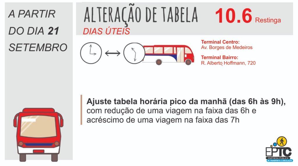 10 Restinga Ônibus