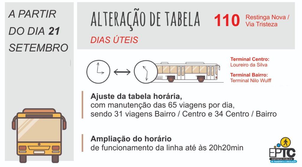 110 Restinga