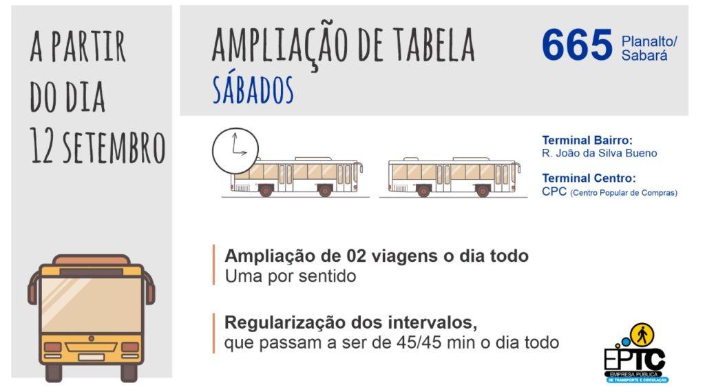 665 Planalto