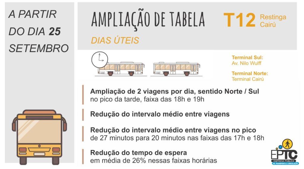 Linha T12