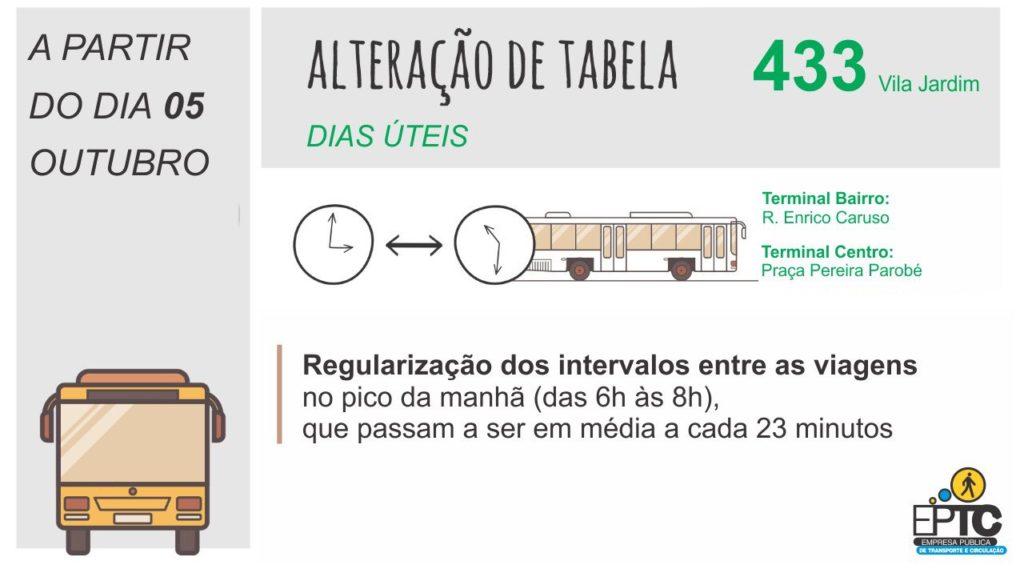 Linha 433