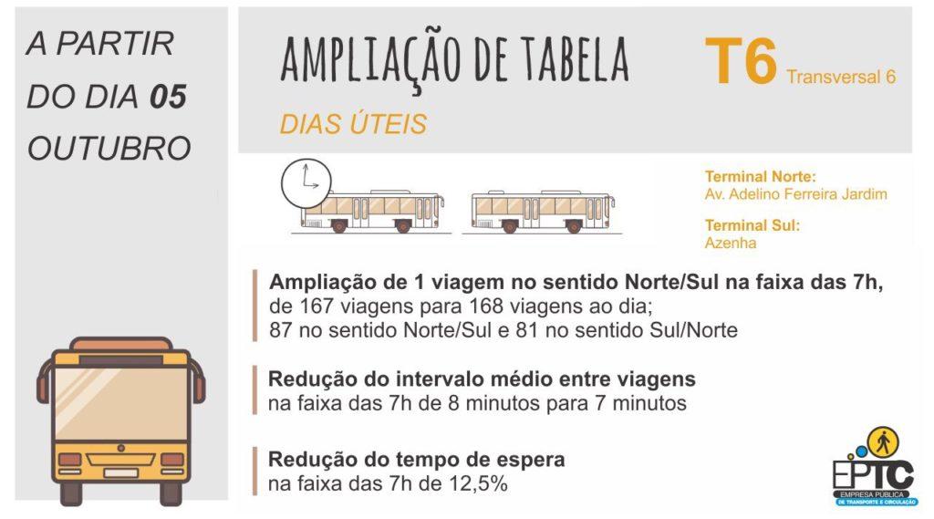 Linha T6