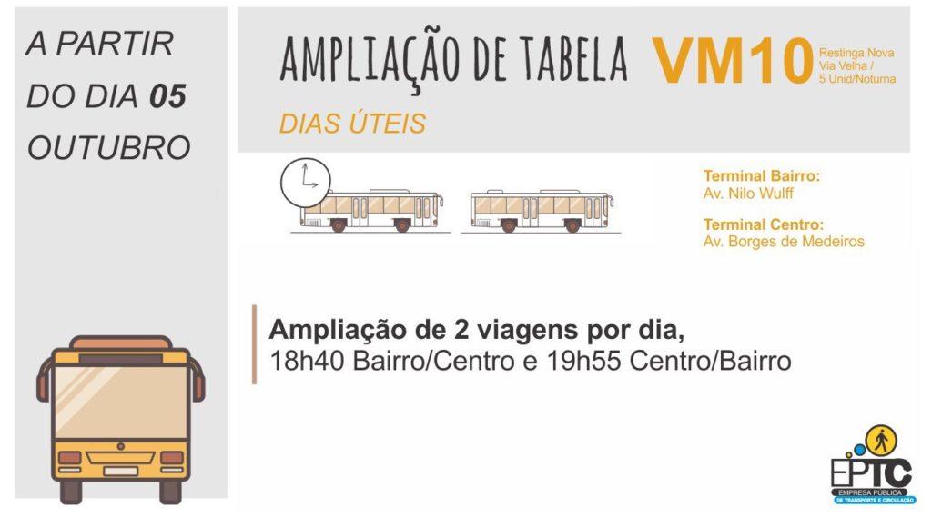 Linha VM10