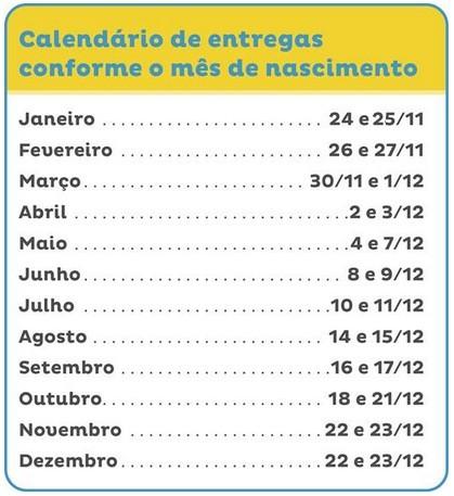 Calendário Entregas