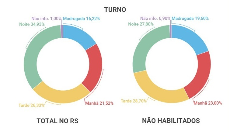 Total no RS
