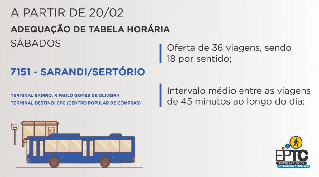 7151 Sarandi Sertório
