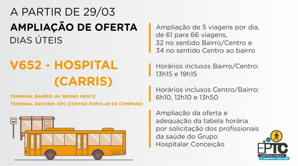 Hospital Carris