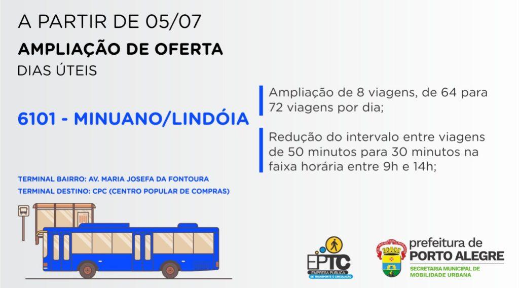 Linha 6101